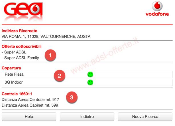 Copertura ADSL e Fibra Vodafone: Copertura Wholesale Vodafone